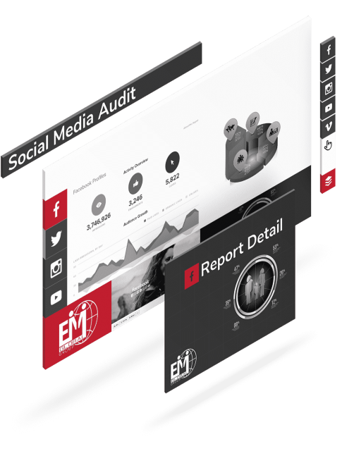 Social Medial Marketing in Louisville, KY